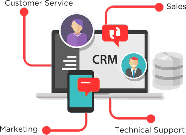 student crm solution